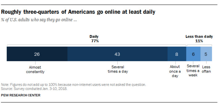 (   pewresearch   )